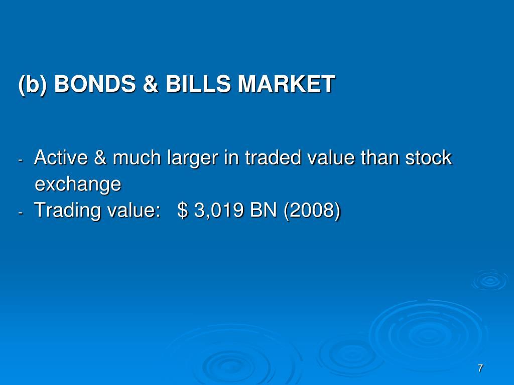 (b) BONDS & BILLS MARKET