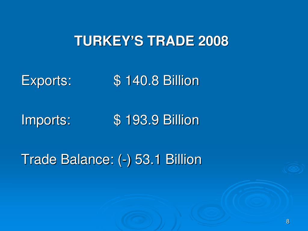 TURKEY'S TRADE 2008
