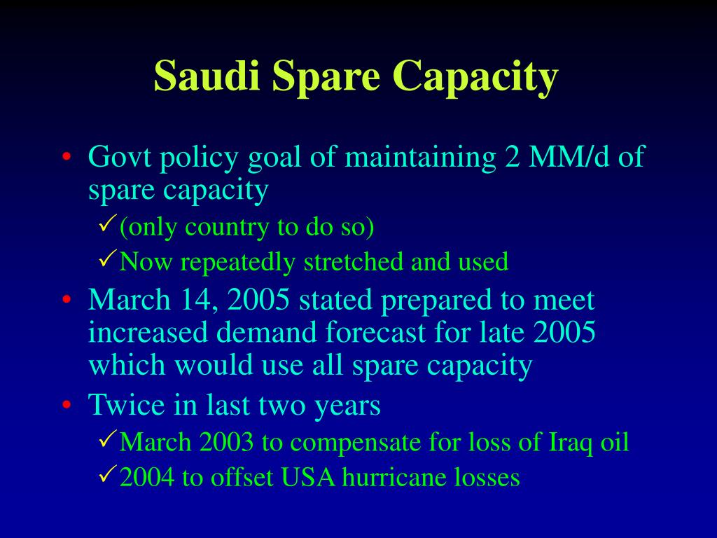 Saudi Spare Capacity