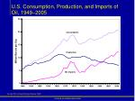 u s consumption production and imports of oil 1949 2005