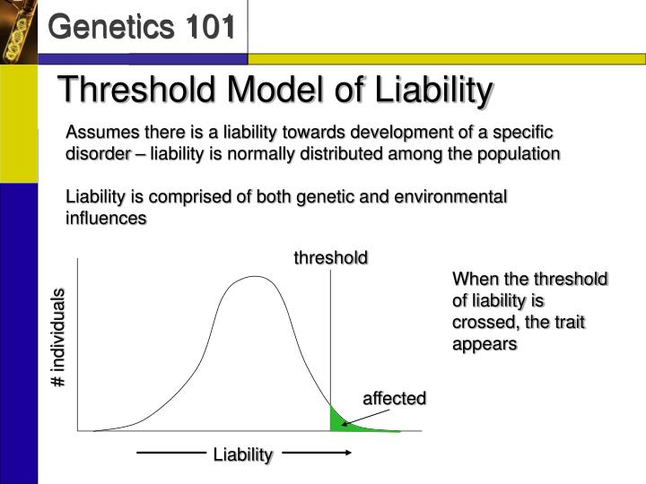Threshold Model of Liability