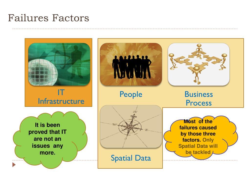 Failures Factors