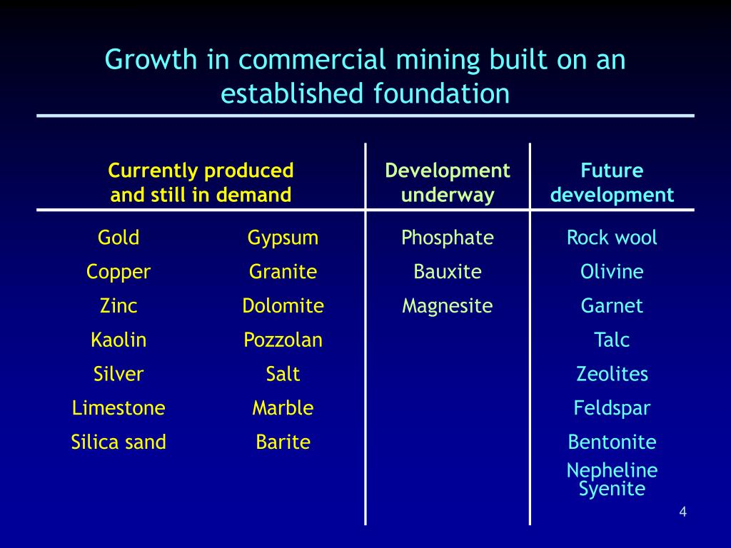 Growth in commercial mining built on an