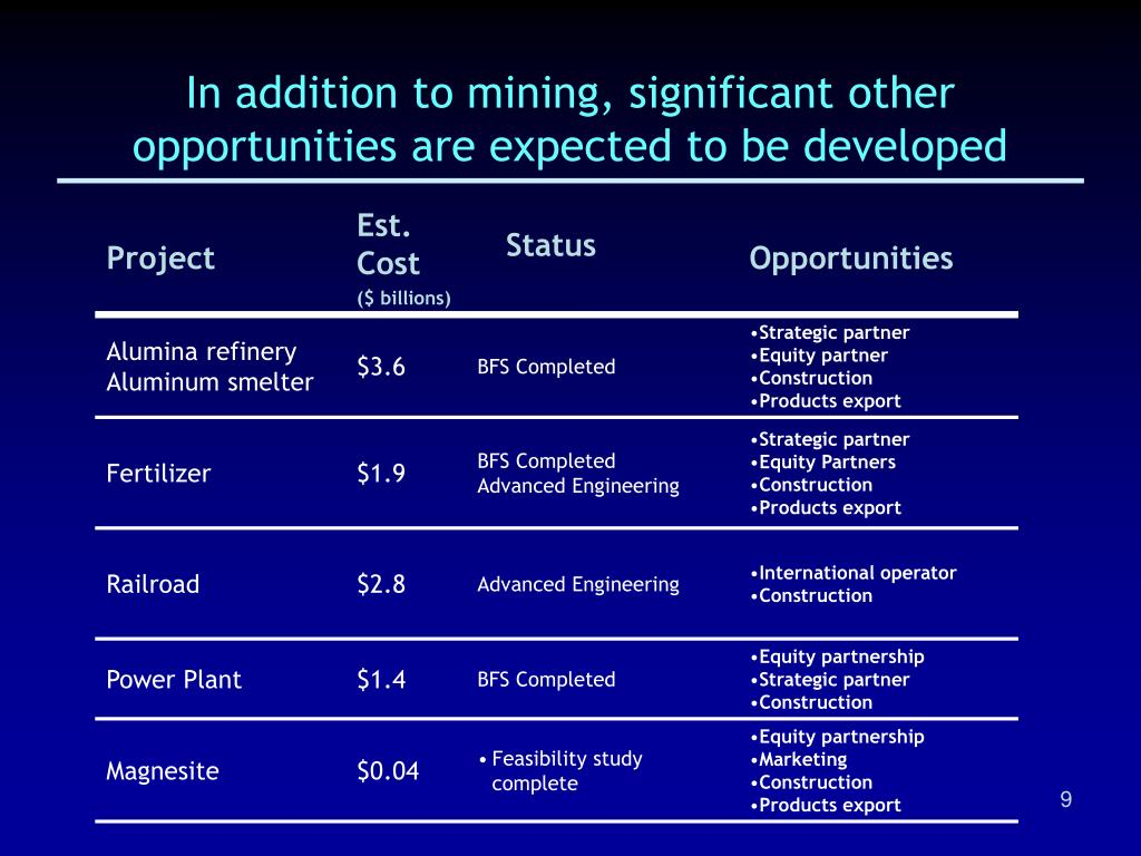 In addition to mining, significant other opportunities are expected to be developed