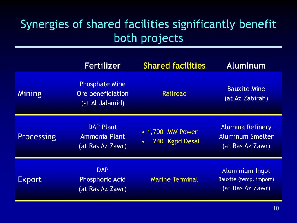 Synergies of shared facilities significantly benefit both projects