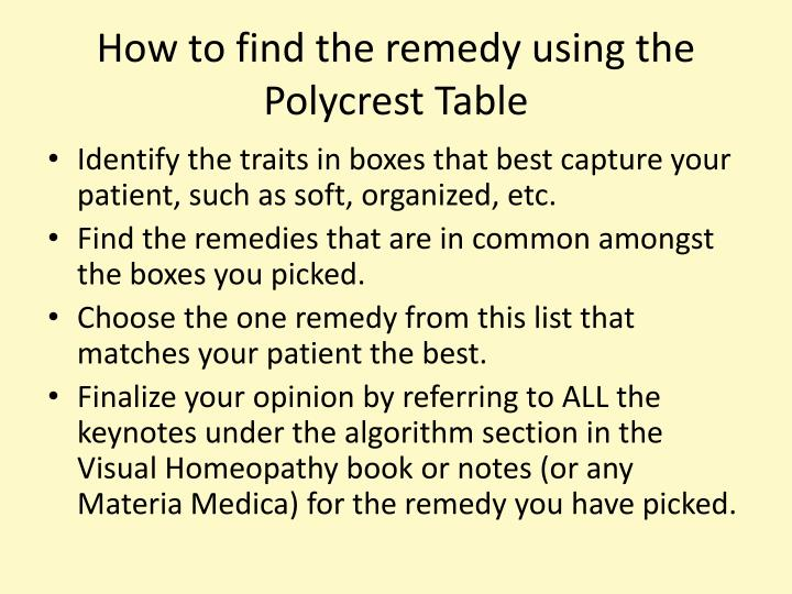 How to find the remedy using the