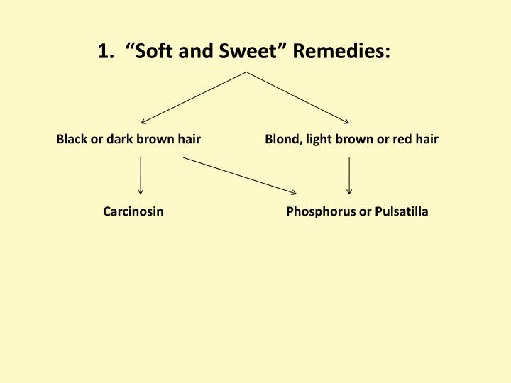 "1.  ""Soft and Sweet"" Remedies:"