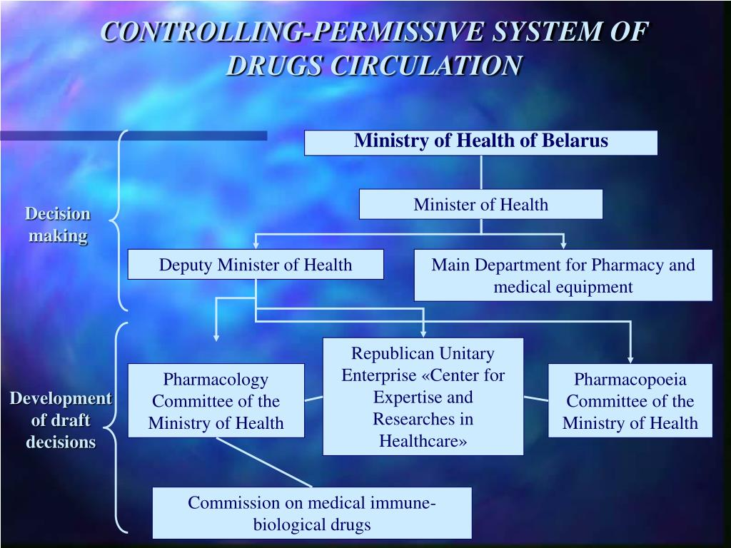 CONTROLLING-PERMISSIVE SYSTEM OF DRUGS CIRCULATION