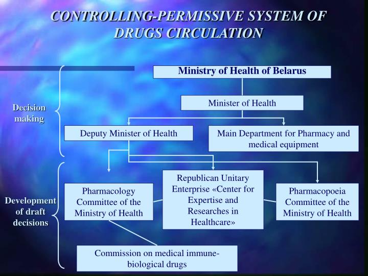 Controlling permissive system of drugs circulation l.jpg
