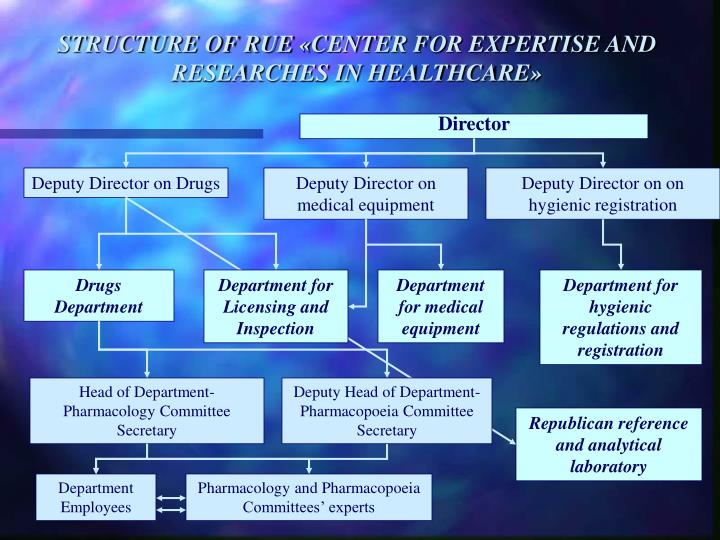 Structure of rue center for expertise and researches in healthcare l.jpg
