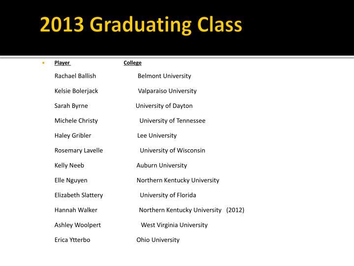 2013 Graduating Class