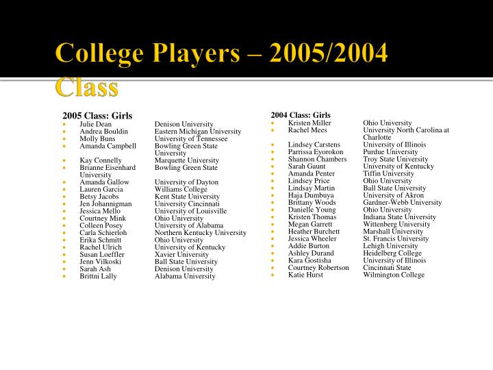 College Players – 2005/2004 Class
