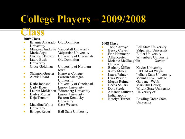 College Players – 2009/2008 Class