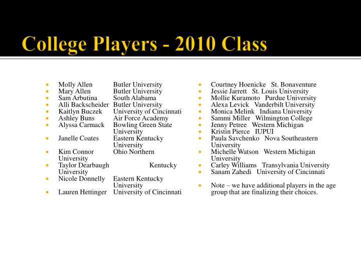 College Players - 2010 Class