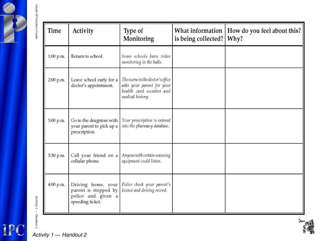 Activity 1 — Handout 2