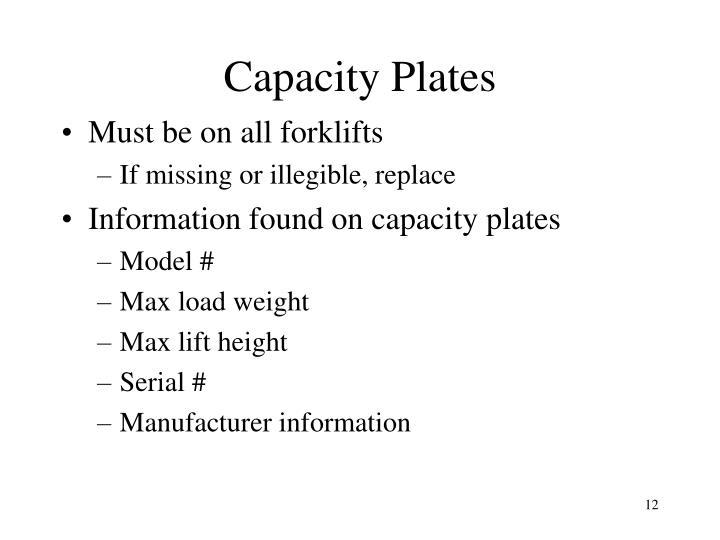 Capacity Plates