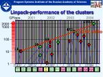 linpack performance of the clusters