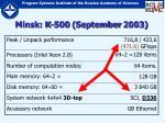 minsk 500 september 2003