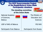 the skif supercomputer project of the russia belarus union state participants structure