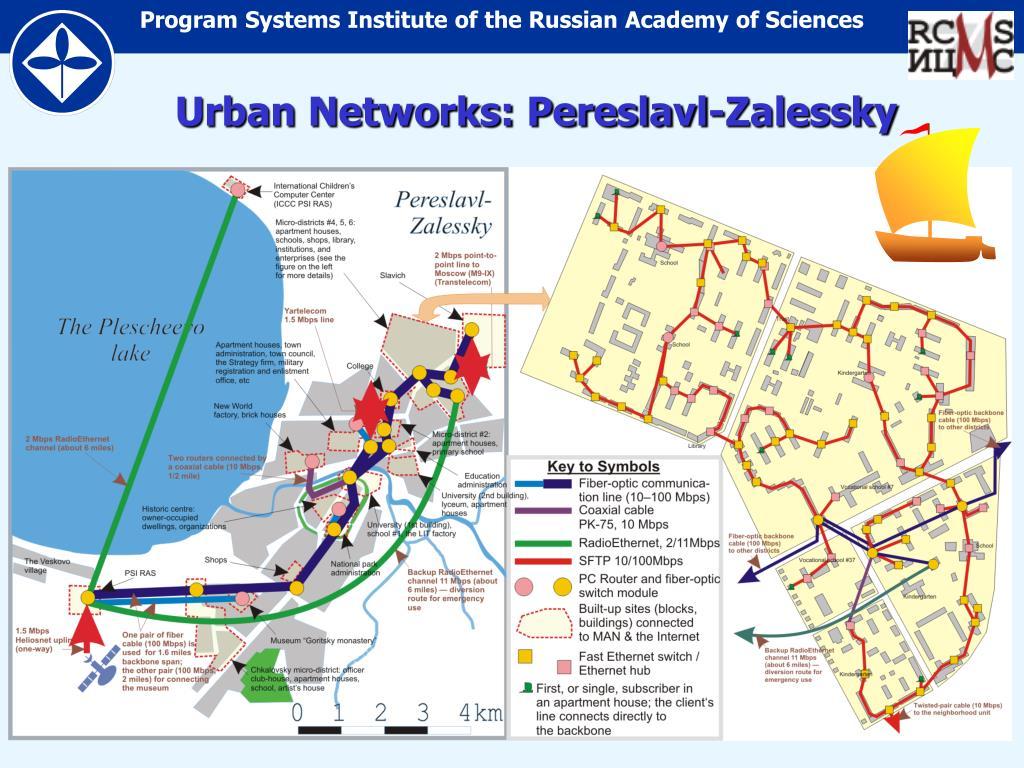 Urban Networks: Pereslavl-Zalessky