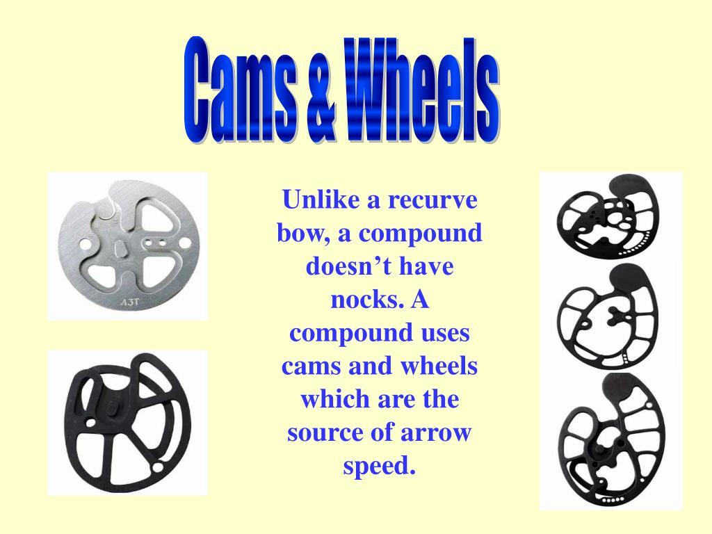 Cams & Wheels