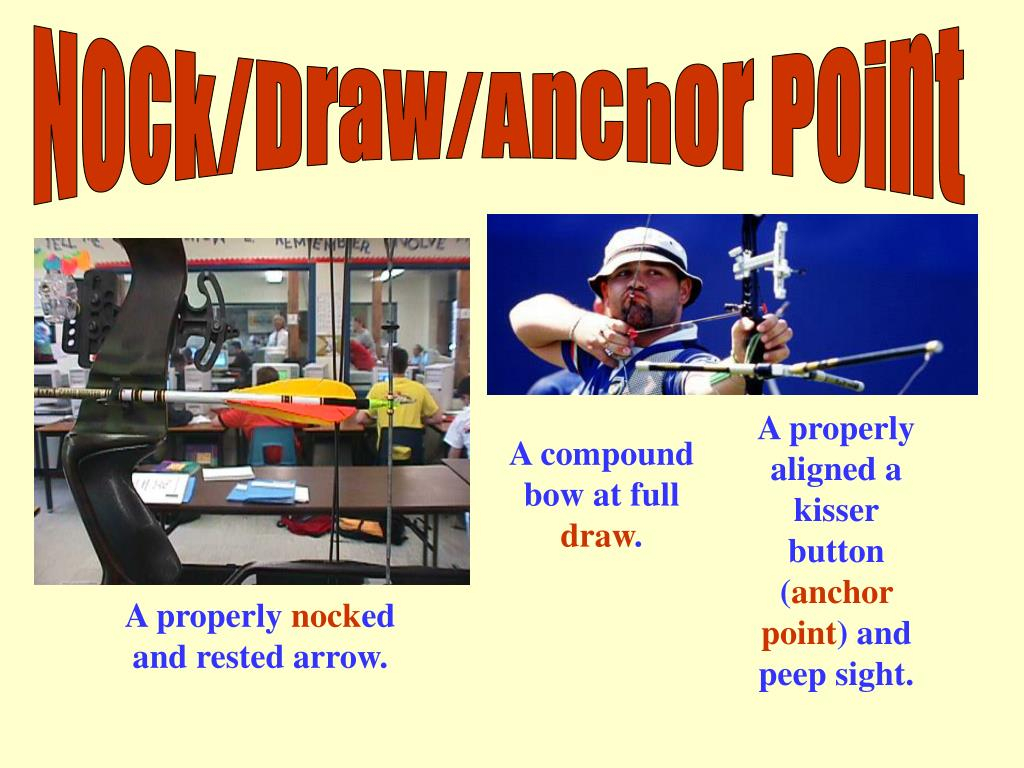 Nock/Draw/Anchor Point