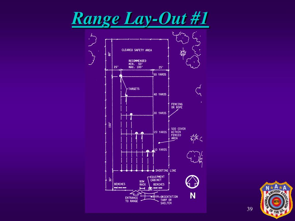 Range Lay-Out #1