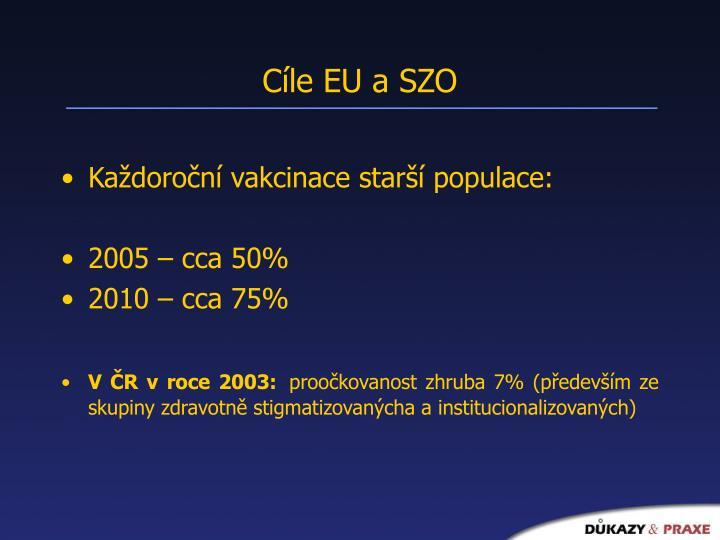 Cíle EU a SZO