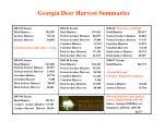georgia deer harvest summaries