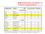 high performance crossbows vs vertical compound bows fps energy