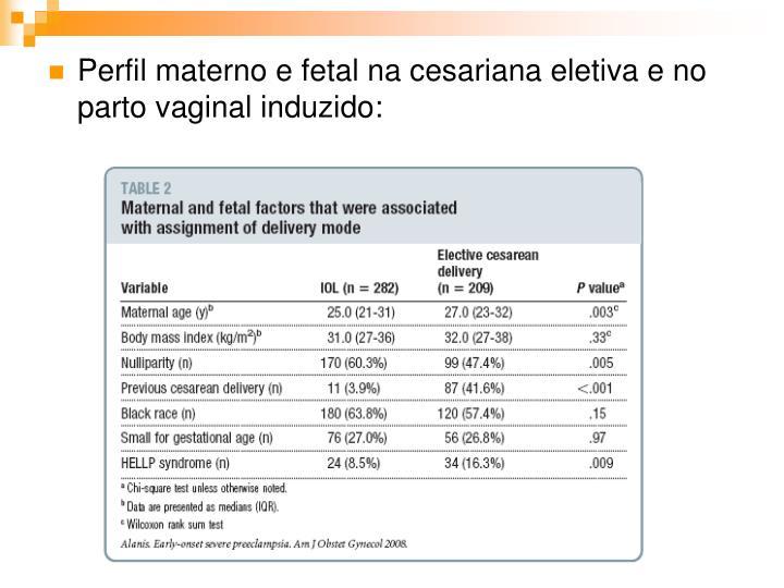 Perfil materno e fetal na cesariana eletiva e no parto vaginal induzido: