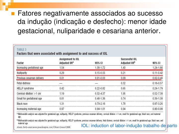 Fatores negativamente associados ao sucesso da indução (indicação e desfecho): menor idade gestacional, nuliparidade e cesariana anterior