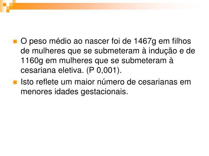 O peso médio ao nascer foi de 1467g em filhos de mulheres que se submeteram à indução e de 1160g em mulheres que se submeteram à cesariana eletiva. (P 0,001).