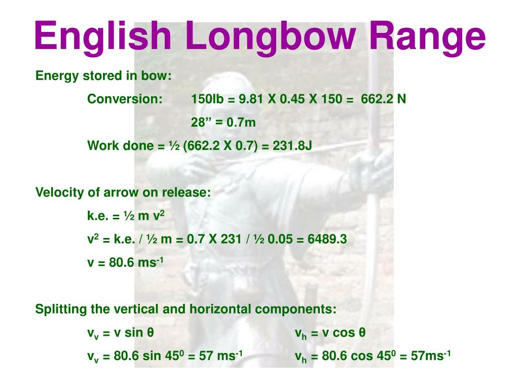 English Longbow Range