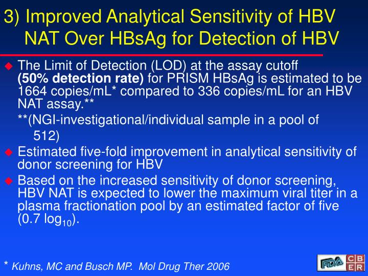 3) Improved Analytical Sensitivity of HBV