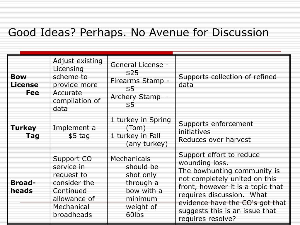 Good Ideas? Perhaps. No Avenue for Discussion