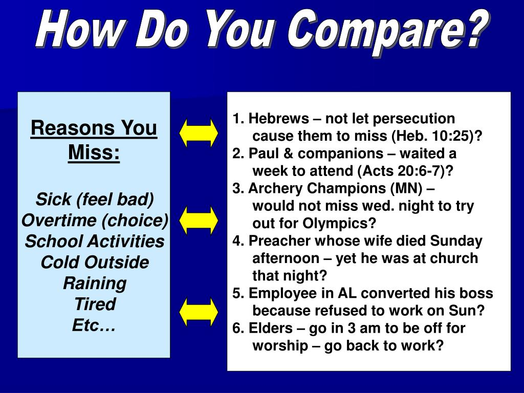 How Do You Compare?