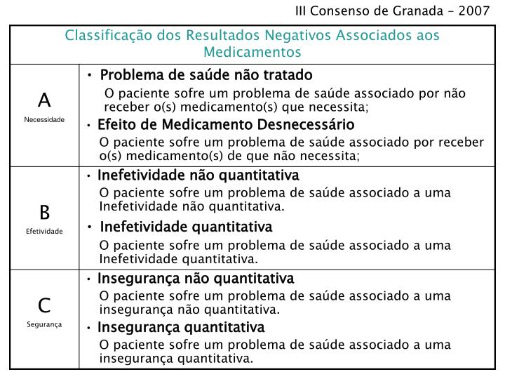 III Consenso de Granada – 2007