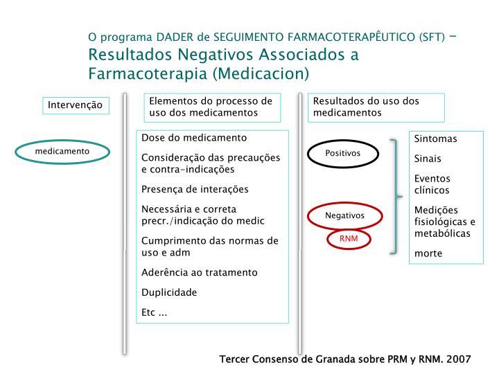 O programa DADER de SEGUIMENTO FARMACOTERAPUTICO (SFT)