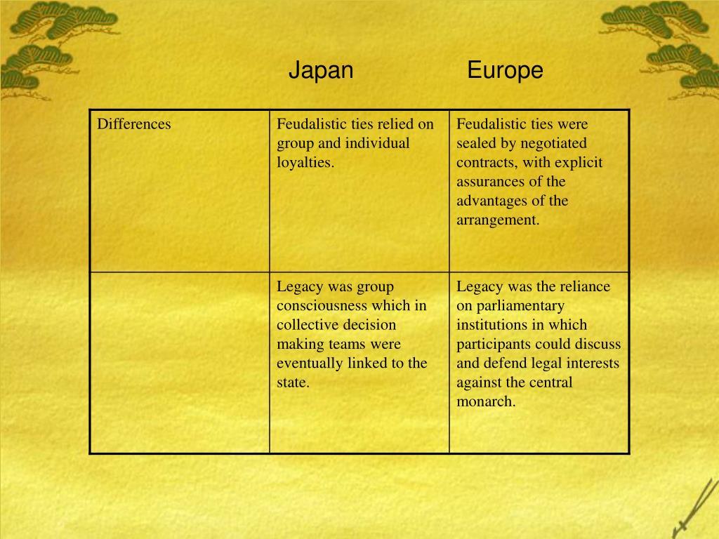 Japan                 Europe