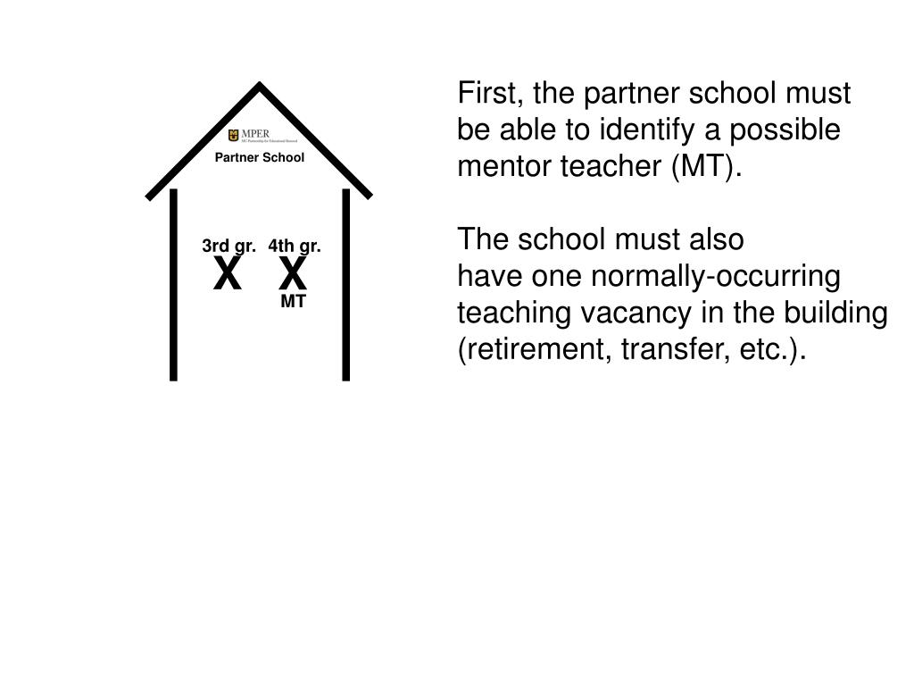 First, the partner school must