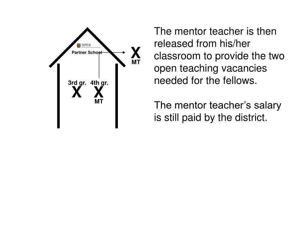 The mentor teacher is then