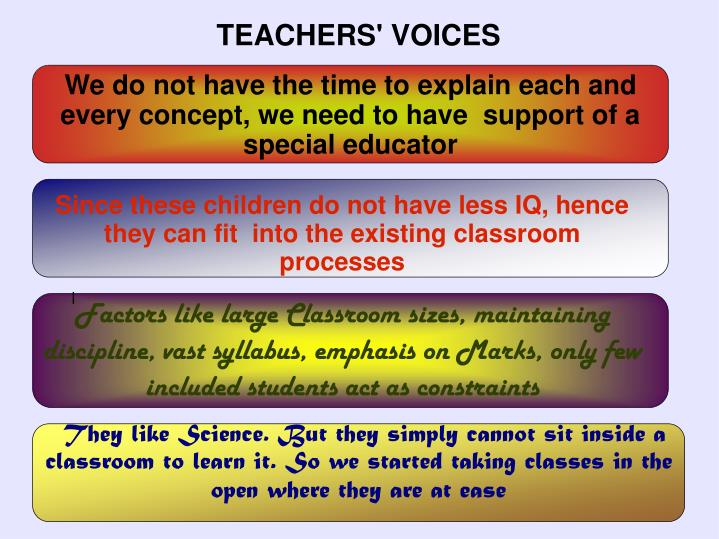 TEACHERS' VOICES