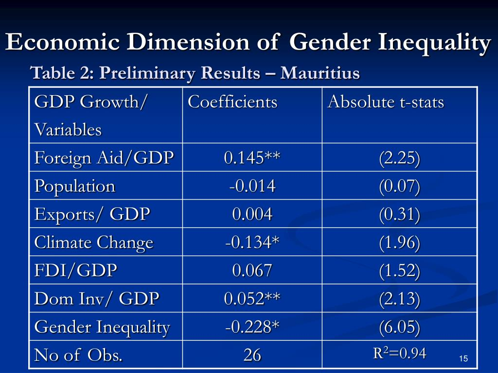 Table 2: Preliminary Results – Mauritius