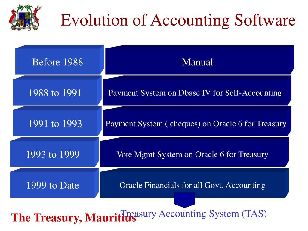 Treasury Accounting System (TAS)