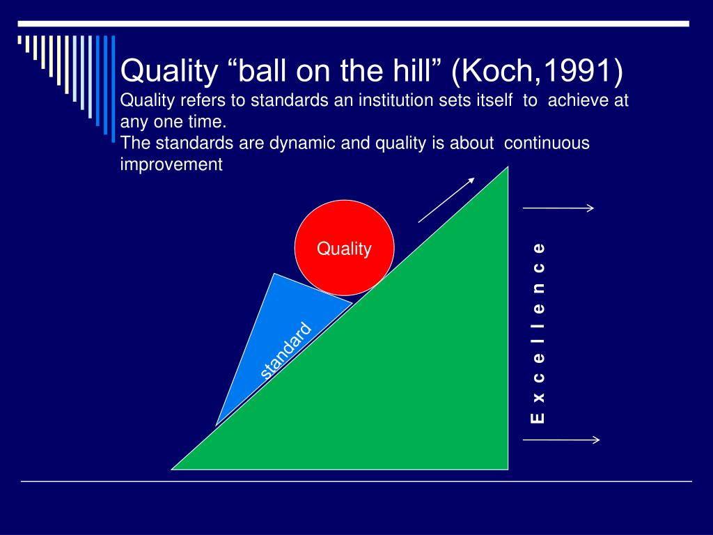 "Quality ""ball on the hill"" (Koch,1991)"