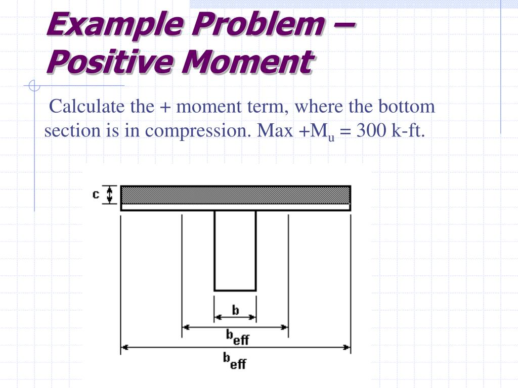 Example Problem – Positive Moment