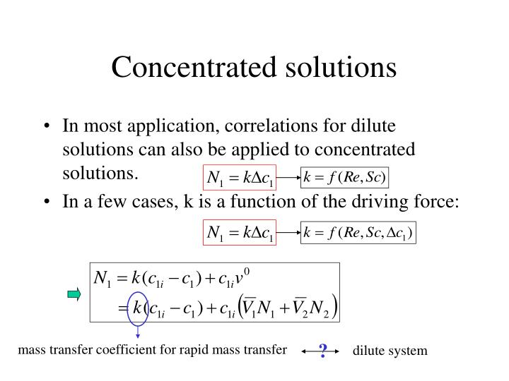 Concentrated solutions