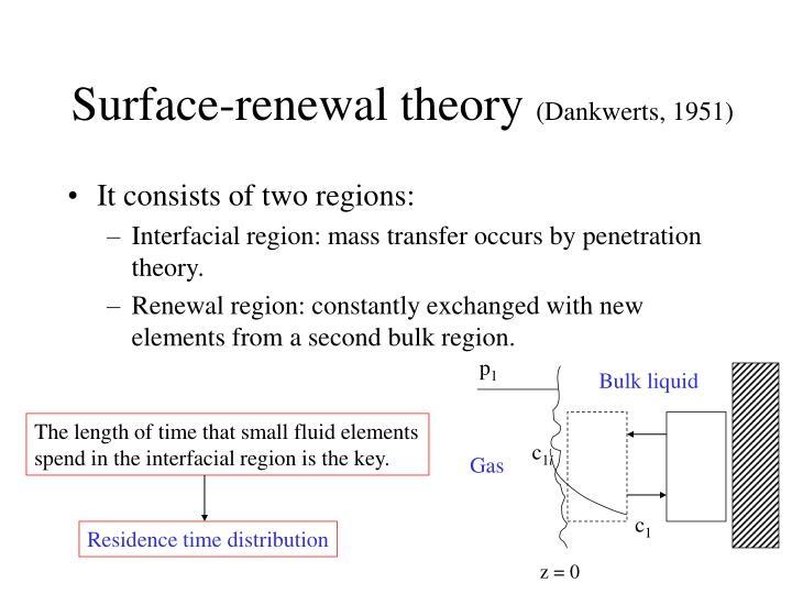 Surface-renewal theory