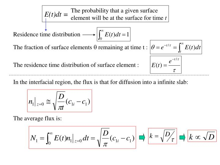 The probability that a given surface element will be at the surface for time